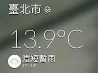 Weather in Taiwan